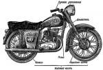 Общее устройство мотоциклов для чайников
