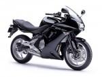 Информация по эксплуатации, максимальная скорость, расход топлива, фото и видео мотоциклов ER-6n