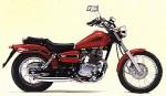 Информация по эксплуатации, максимальная скорость, расход топлива, фото и видео мотоциклов CMX 250 Rebel